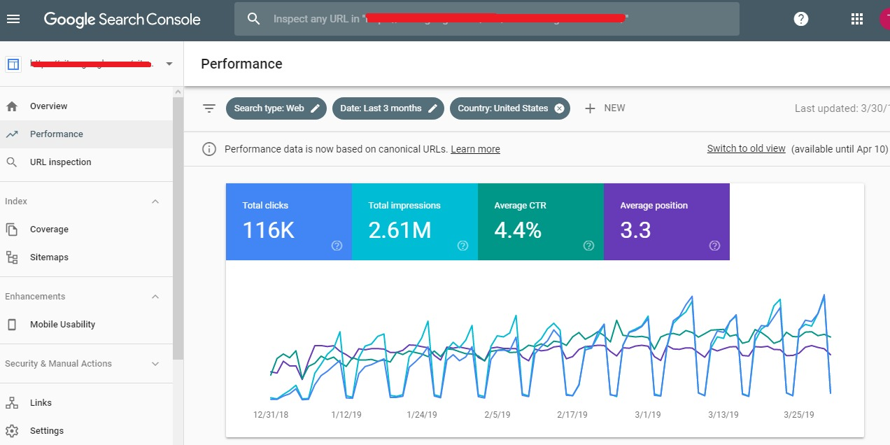 Google Search Console Results